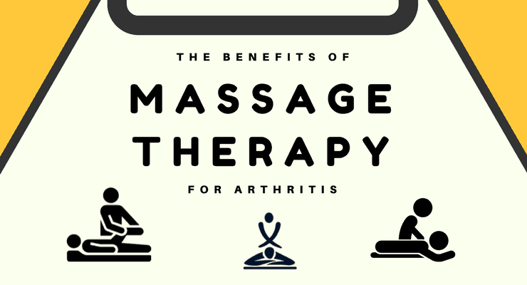 Massage Therapy Arthritis halifax